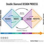 SDV-DoubleDiamond